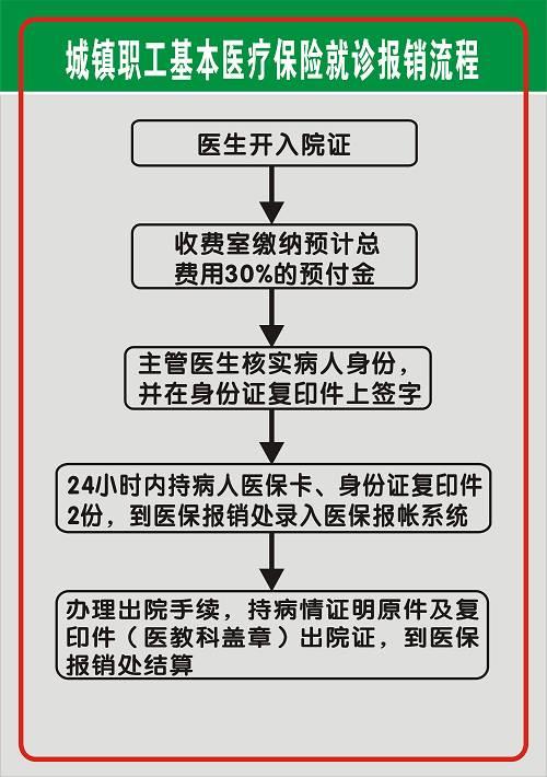 信泰保险定西岷县